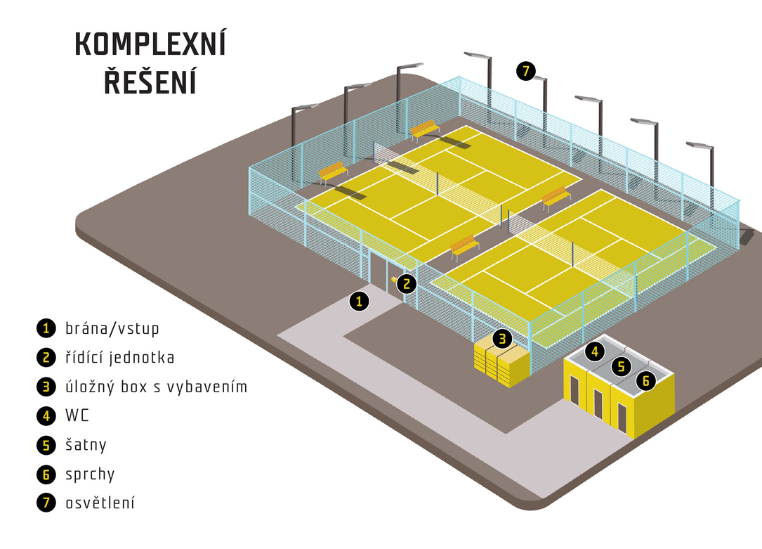 Smart systém pro Váš sportovní areál